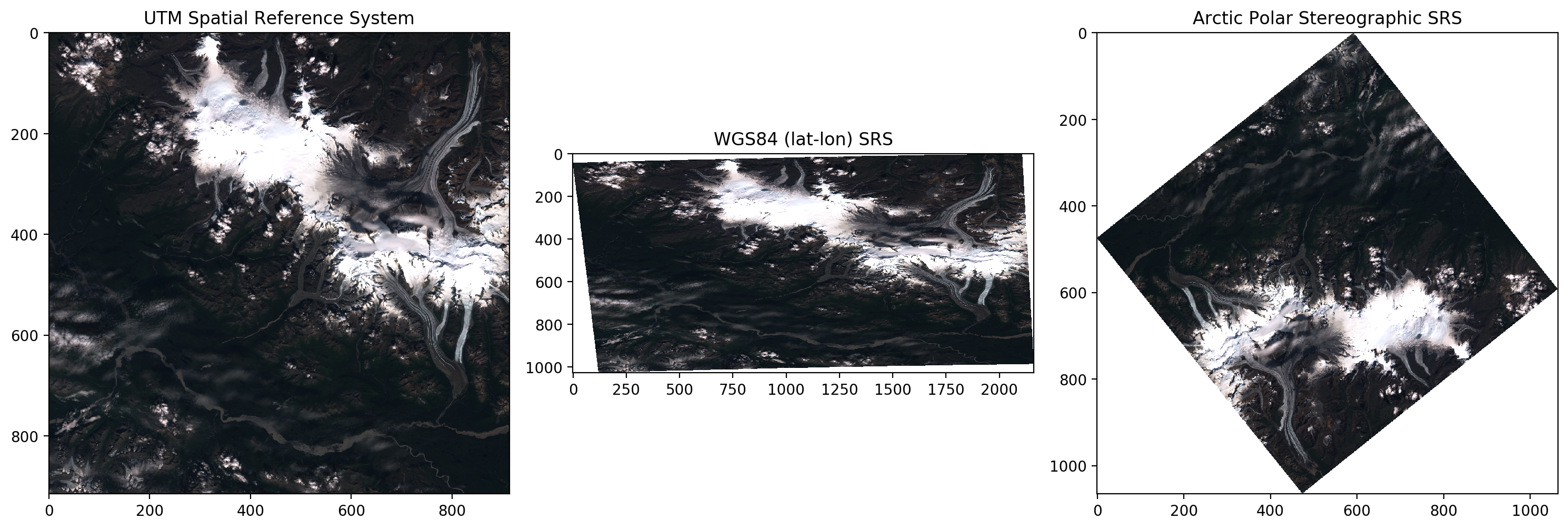 https://cdn.descarteslabs.com/docs/public/_images/raster_figure31_1.png