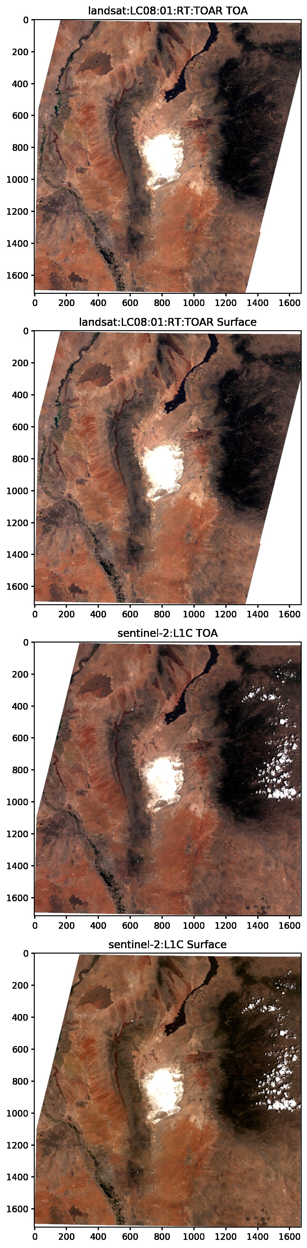 https://cdn.descarteslabs.com/docs/public/_images/surface_reflectance_figure6_1.png